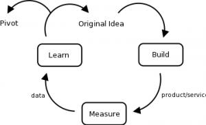 experiment_diagram
